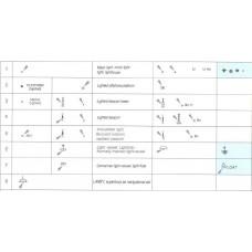 Chart Symbols NP 5011